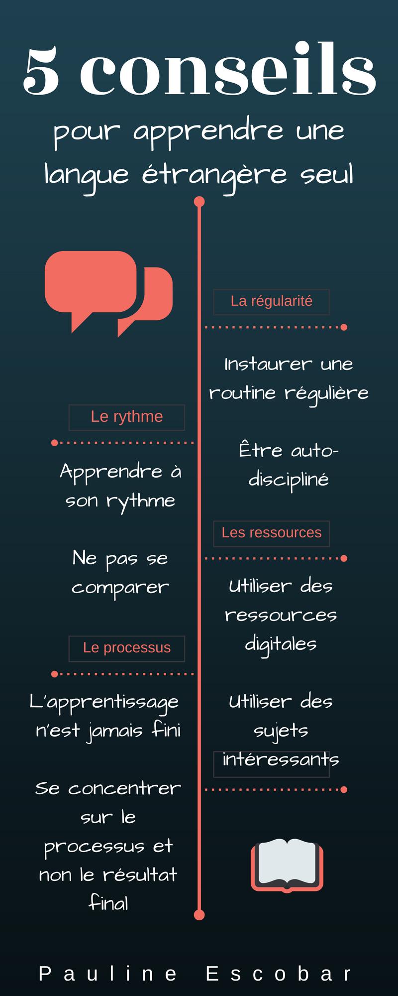 5 conseils pour apprendre une langue étrangère seul